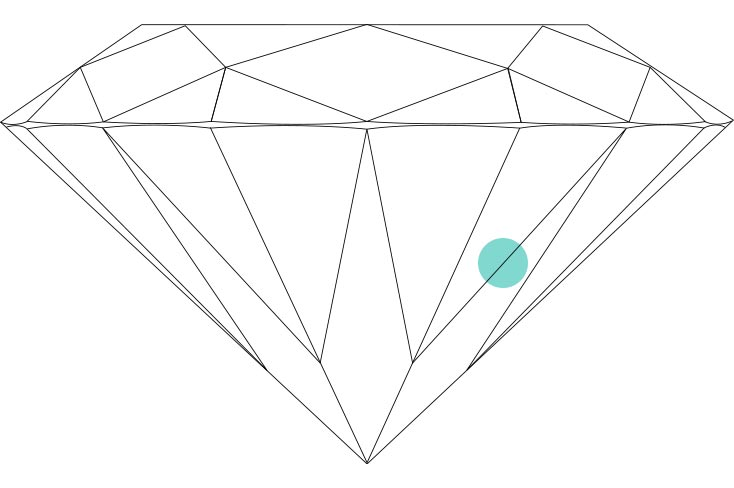 Diamond Cut The Tiffany Guide To Diamonds Tiffany Co